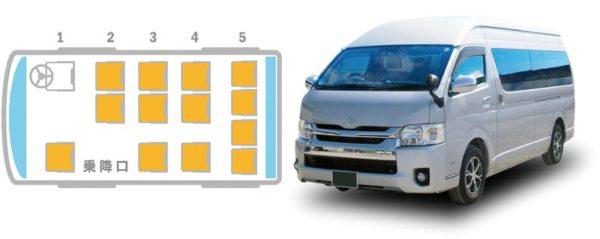 コミューターバス(座席図+写真)