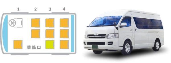 ジャンボタクシー(座席図+写真)