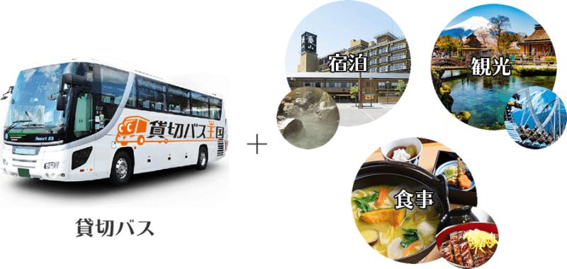貸切バスでGoToトラベル割引利用(貸切バス王国)