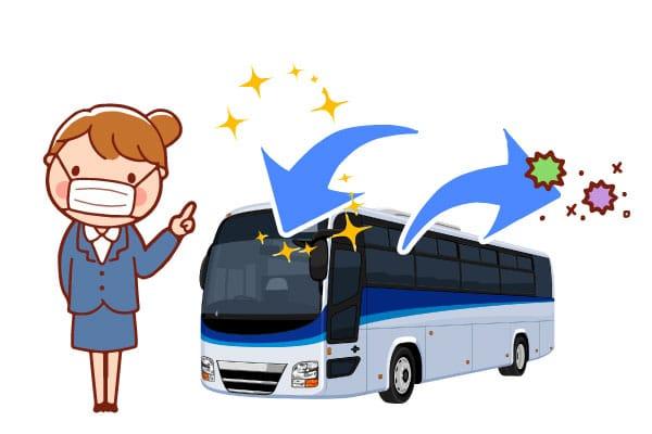 大型バス・観光バスの換気(貸切バス王国)